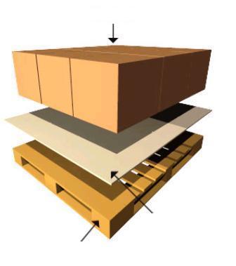 Pallet Sheets Handling Pallets